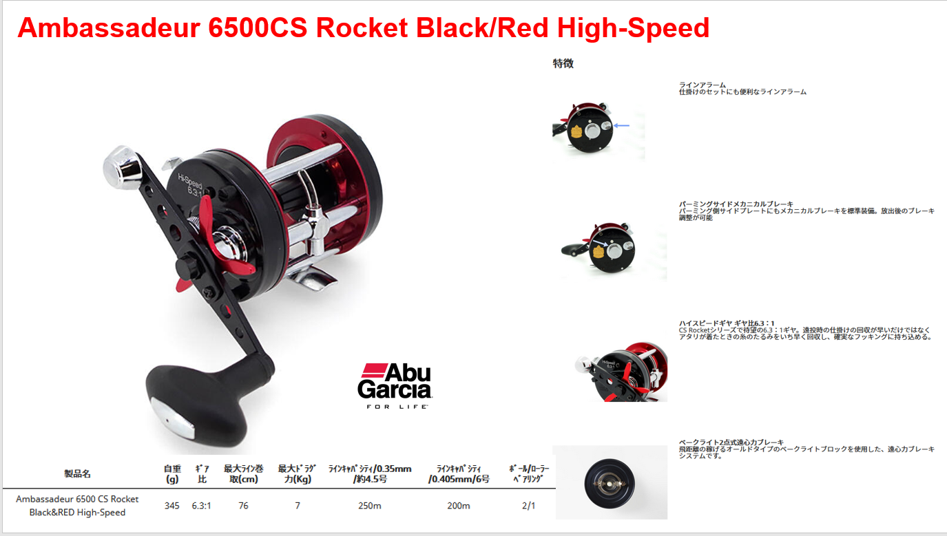 Amb 6500 CS High Speed